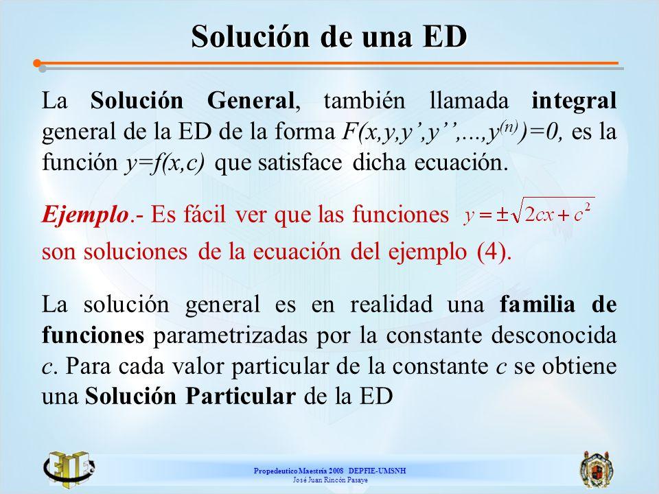 Propedeutico Maestría 2008 DEPFIE-UMSNH José Juan Rincón Pasaye Solución de una ED La Solución General, también llamada integral general de la ED de l