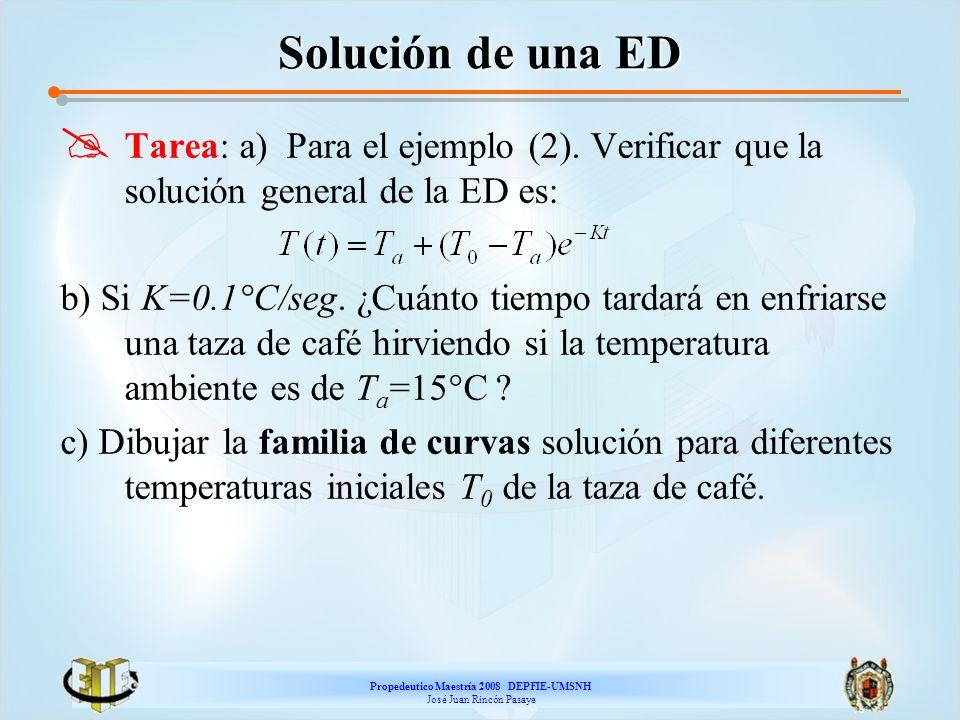 Propedeutico Maestría 2008 DEPFIE-UMSNH José Juan Rincón Pasaye Solución de una ED Tarea: a) Para el ejemplo (2). Verificar que la solución general de