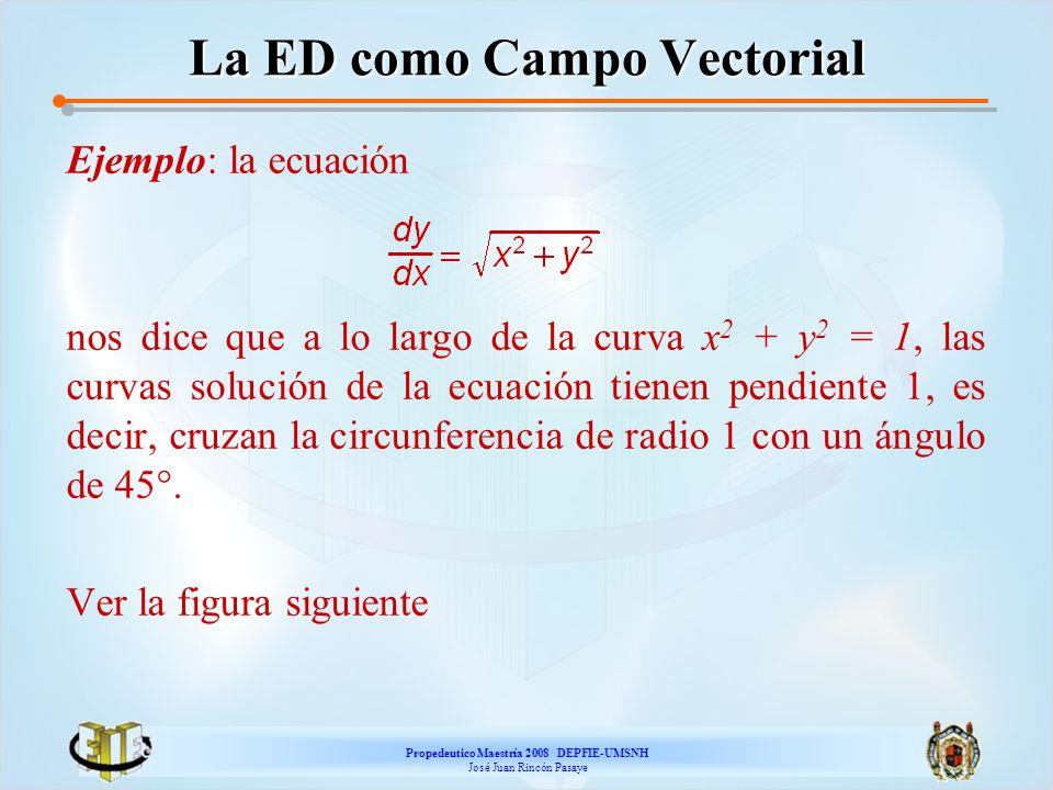 Propedeutico Maestría 2008 DEPFIE-UMSNH José Juan Rincón Pasaye La ED como Campo Vectorial Ejemplo: la ecuación nos dice que a lo largo de la curva x