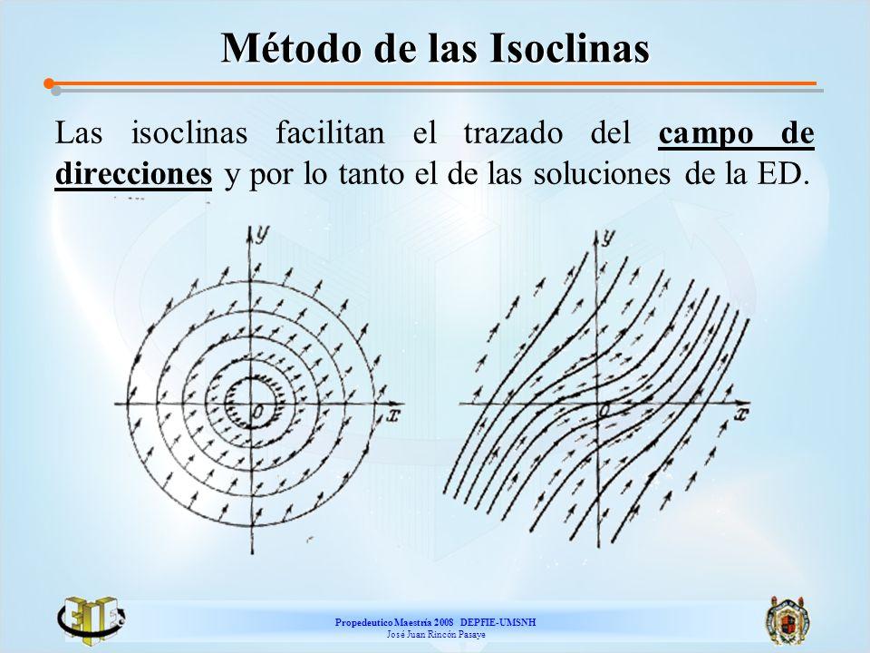 Propedeutico Maestría 2008 DEPFIE-UMSNH José Juan Rincón Pasaye Método de las Isoclinas Las isoclinas facilitan el trazado del campo de direcciones y