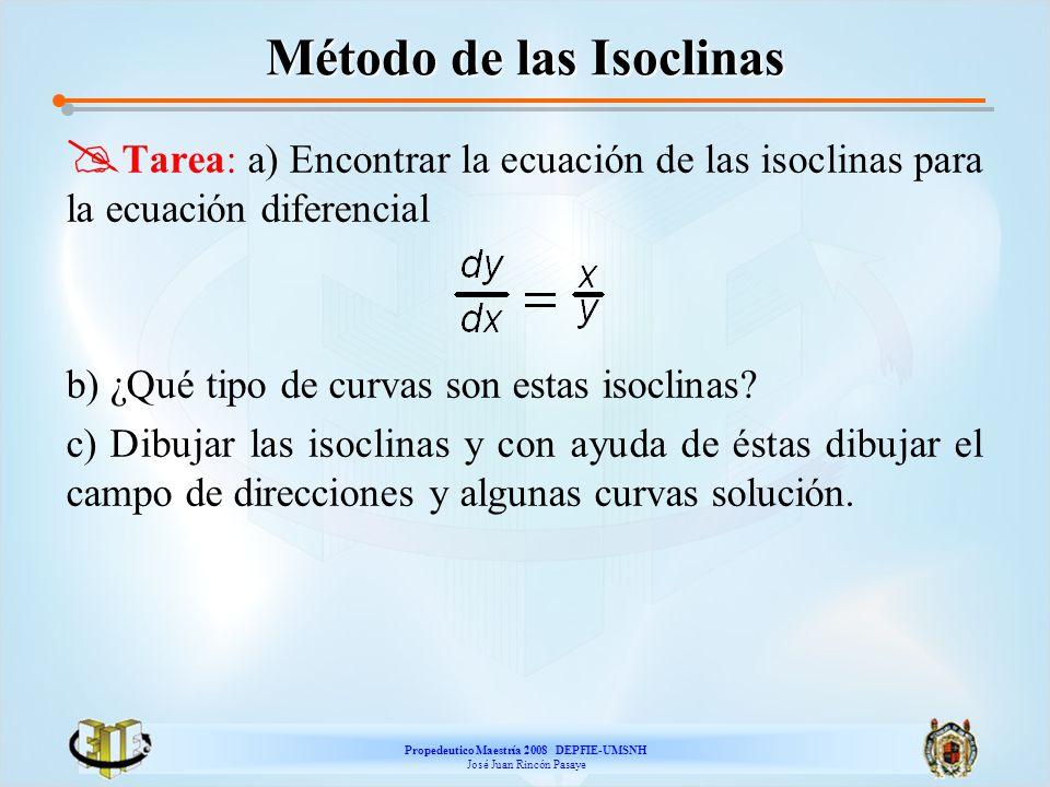 Propedeutico Maestría 2008 DEPFIE-UMSNH José Juan Rincón Pasaye Método de las Isoclinas Tarea: a) Encontrar la ecuación de las isoclinas para la ecuac
