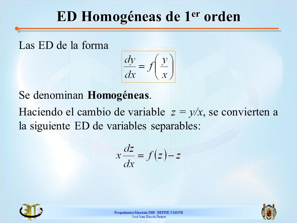 Propedeutico Maestría 2008 DEPFIE-UMSNH José Juan Rincón Pasaye ED Homogéneas de 1 er orden Las ED de la forma Se denominan Homogéneas. Haciendo el ca