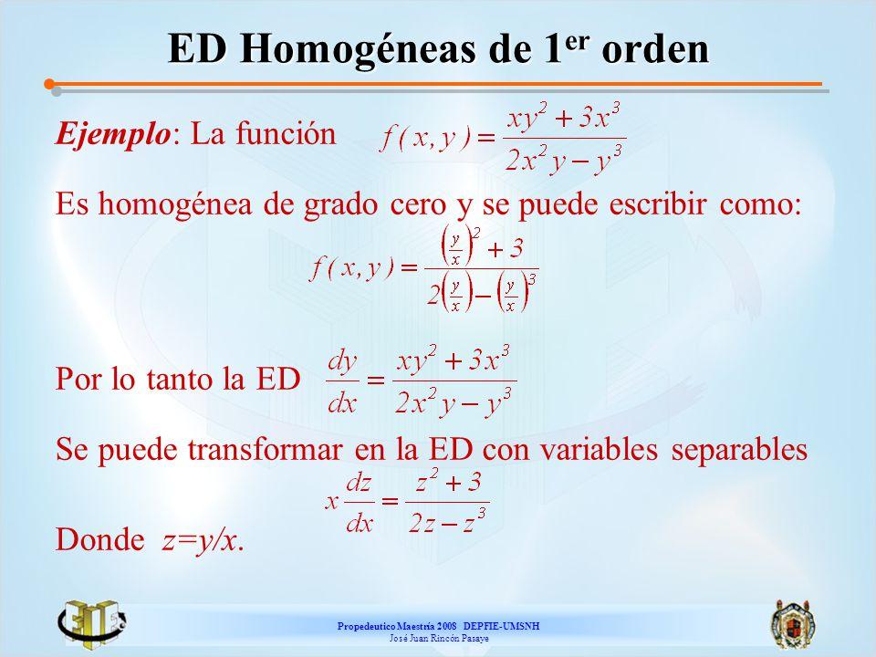 Propedeutico Maestría 2008 DEPFIE-UMSNH José Juan Rincón Pasaye ED Homogéneas de 1 er orden Ejemplo: La función Es homogénea de grado cero y se puede