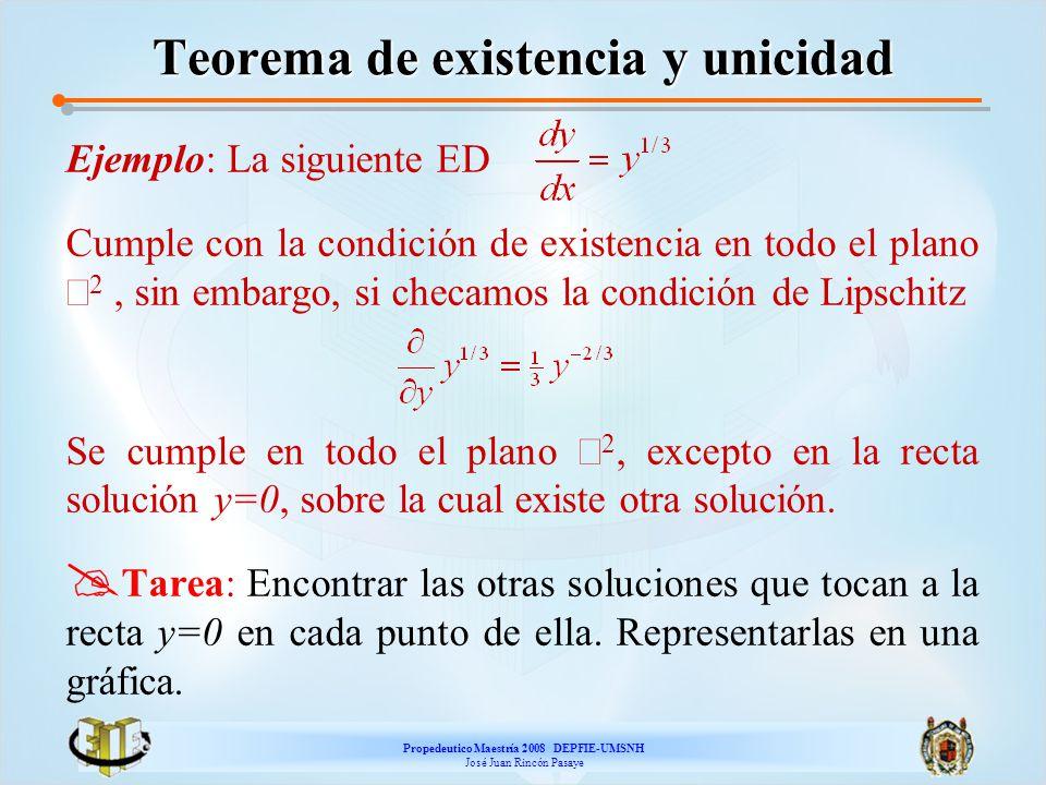 Propedeutico Maestría 2008 DEPFIE-UMSNH José Juan Rincón Pasaye Teorema de existencia y unicidad Ejemplo: La siguiente ED Cumple con la condición de e