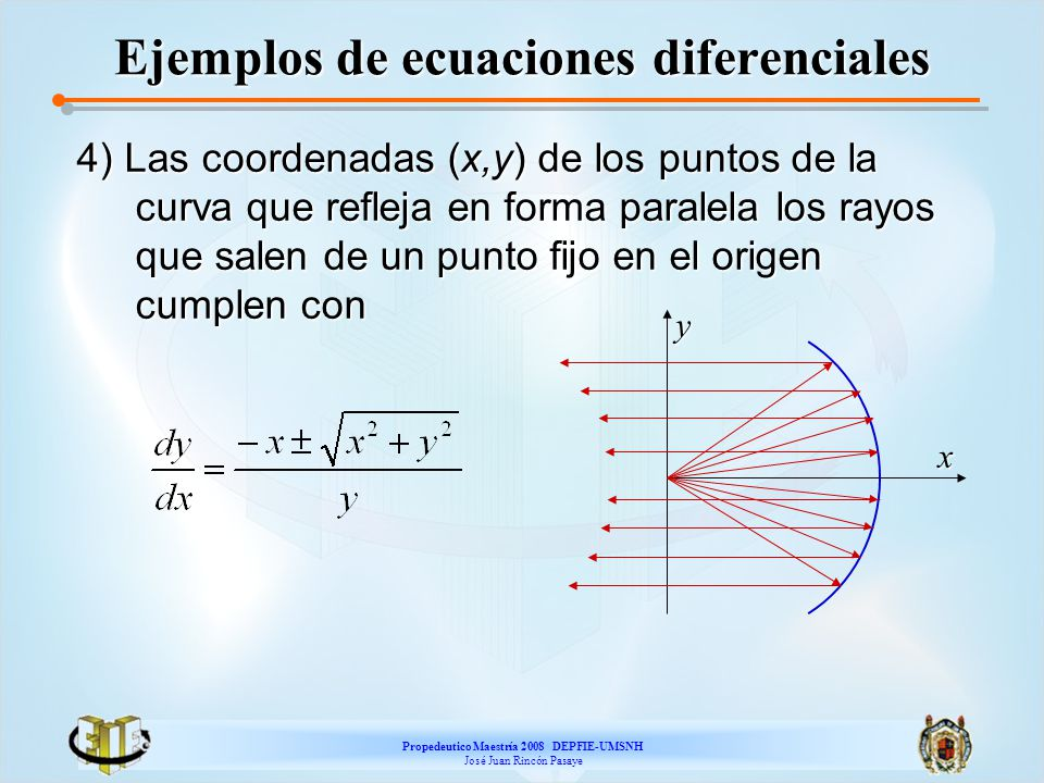 Propedeutico Maestría 2008 DEPFIE-UMSNH José Juan Rincón Pasaye La ED como Campo Vectorial Ejemplo: la ecuación nos dice que a lo largo de la curva x 2 + y 2 = 1, las curvas solución de la ecuación tienen pendiente 1, es decir, cruzan la circunferencia de radio 1 con un ángulo de 45°.