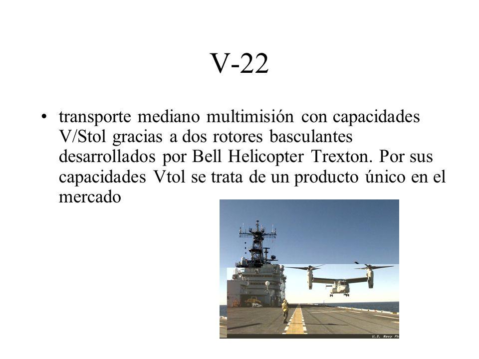 V-22 transporte mediano multimisión con capacidades V/Stol gracias a dos rotores basculantes desarrollados por Bell Helicopter Trexton. Por sus capaci