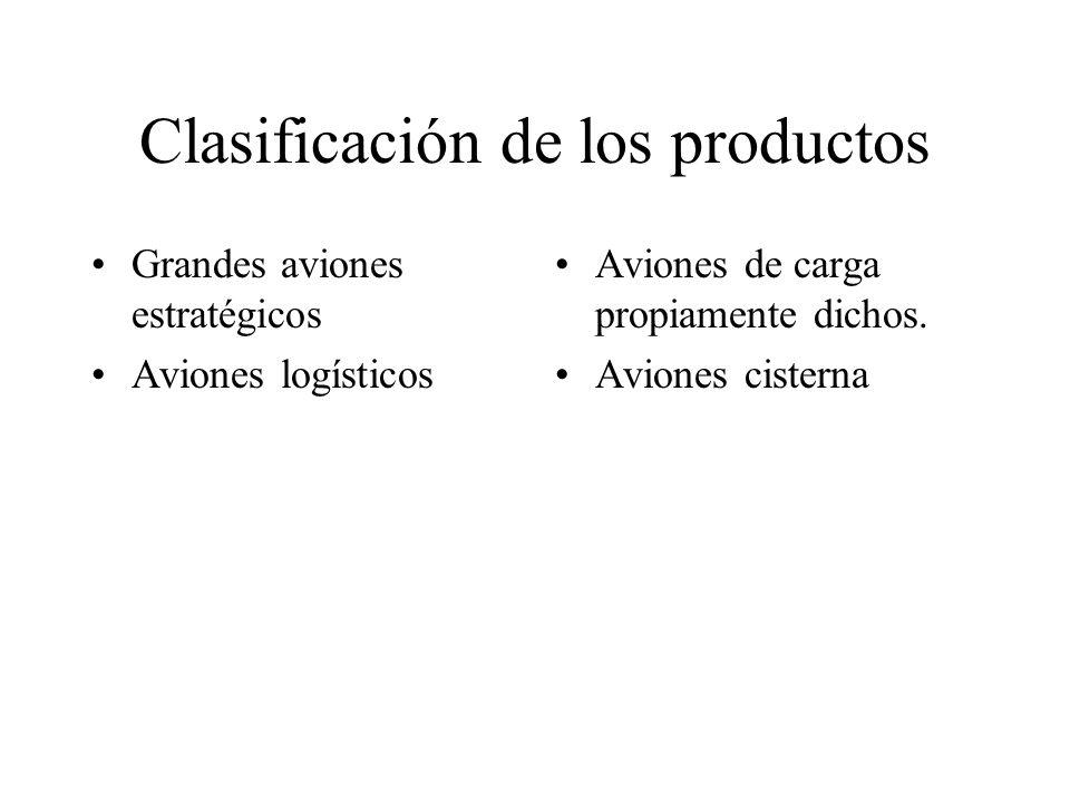 Clasificación de los productos Grandes aviones estratégicos Aviones logísticos Aviones de carga propiamente dichos. Aviones cisterna