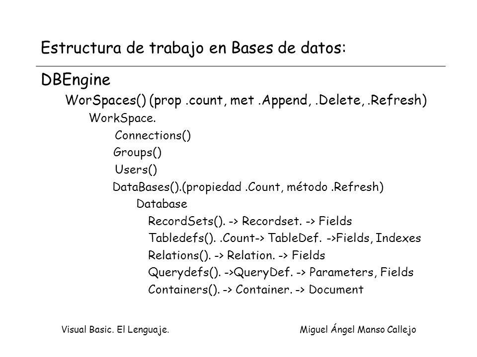 Visual Basic. El Lenguaje. Miguel Ángel Manso Callejo Estructura de trabajo en Bases de datos: DBEngine WorSpaces() (prop.count, met.Append,.Delete,.R