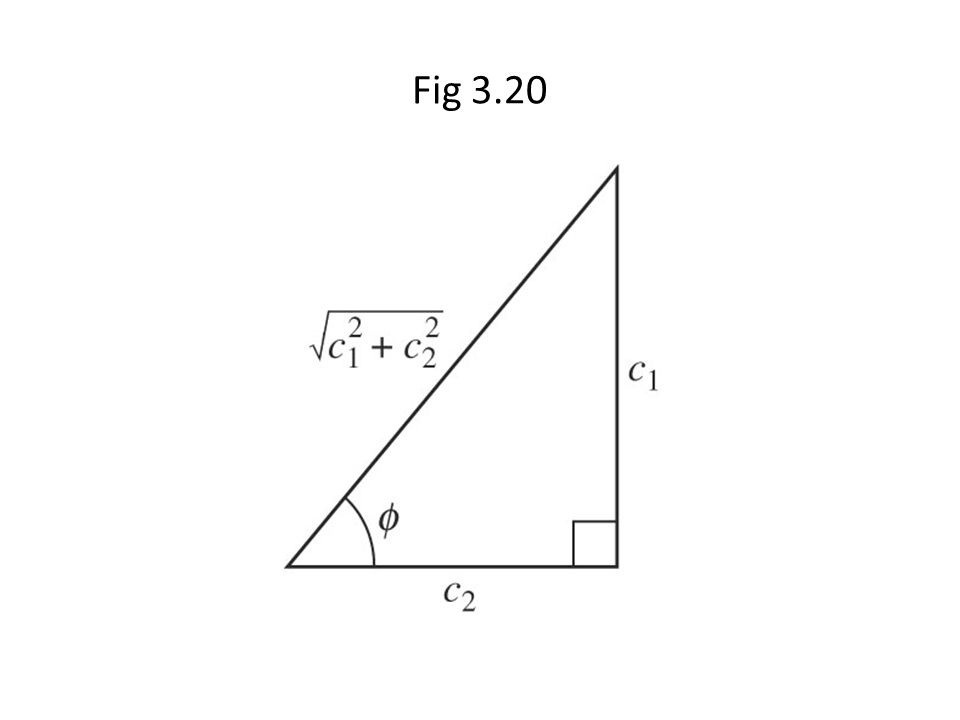 Fig 3.20