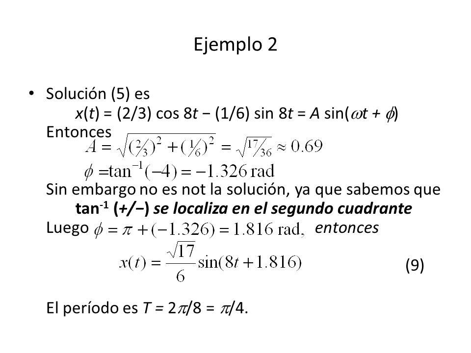 Solución (5) es x(t) = (2/3) cos 8t (1/6) sin 8t = A sin( t + ) Entonces Sin embargo no es not la solución, ya que sabemos que tan -1 (+/) se localiza en el segundo cuadrante Luego entonces (9) El período es T = 2 /8 = /4.