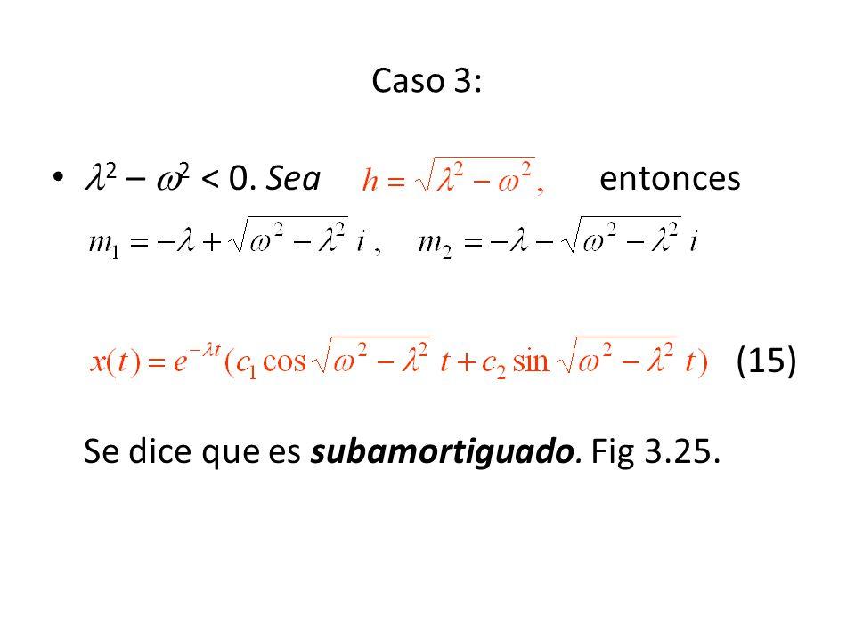 2 – 2 < 0. Sea entonces (15) Se dice que es subamortiguado. Fig 3.25. Caso 3: