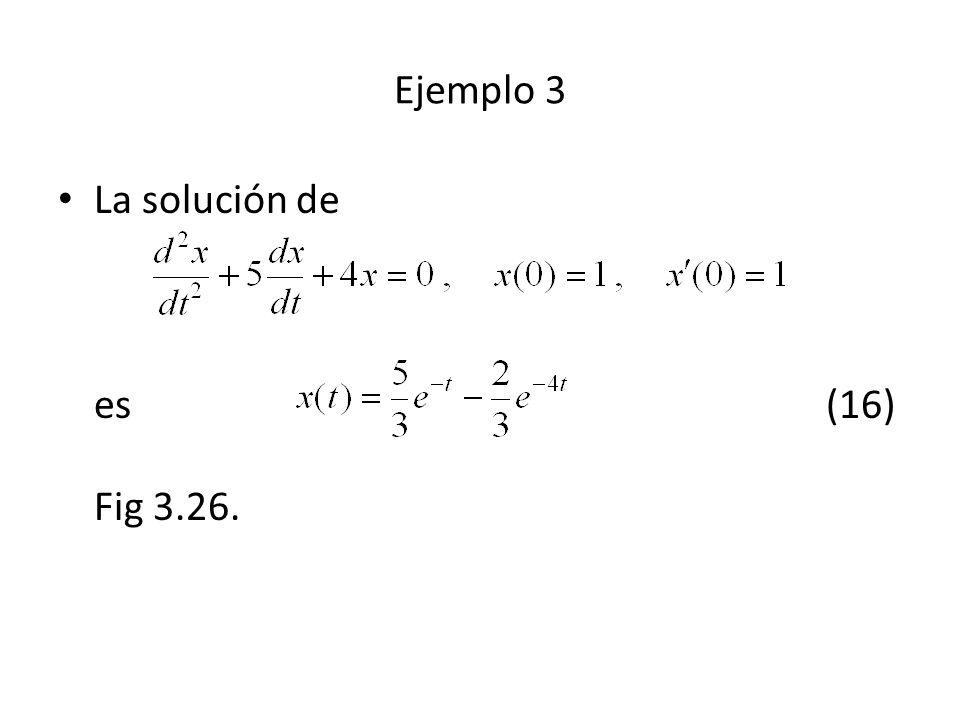 La solución de es (16) Fig 3.26. Ejemplo 3