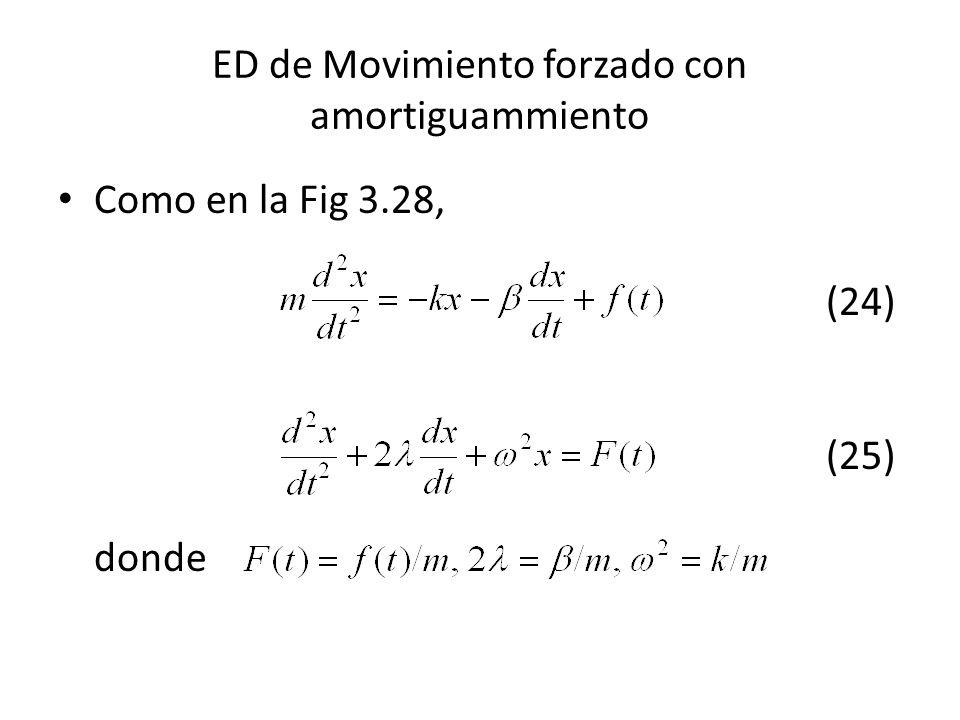 Como en la Fig 3.28, (24) (25) donde ED de Movimiento forzado con amortiguammiento