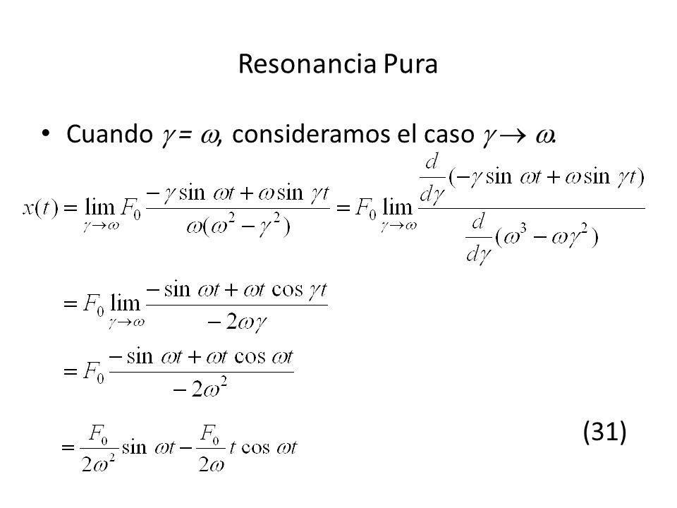 Resonancia Pura Cuando =, consideramos el caso. (31)