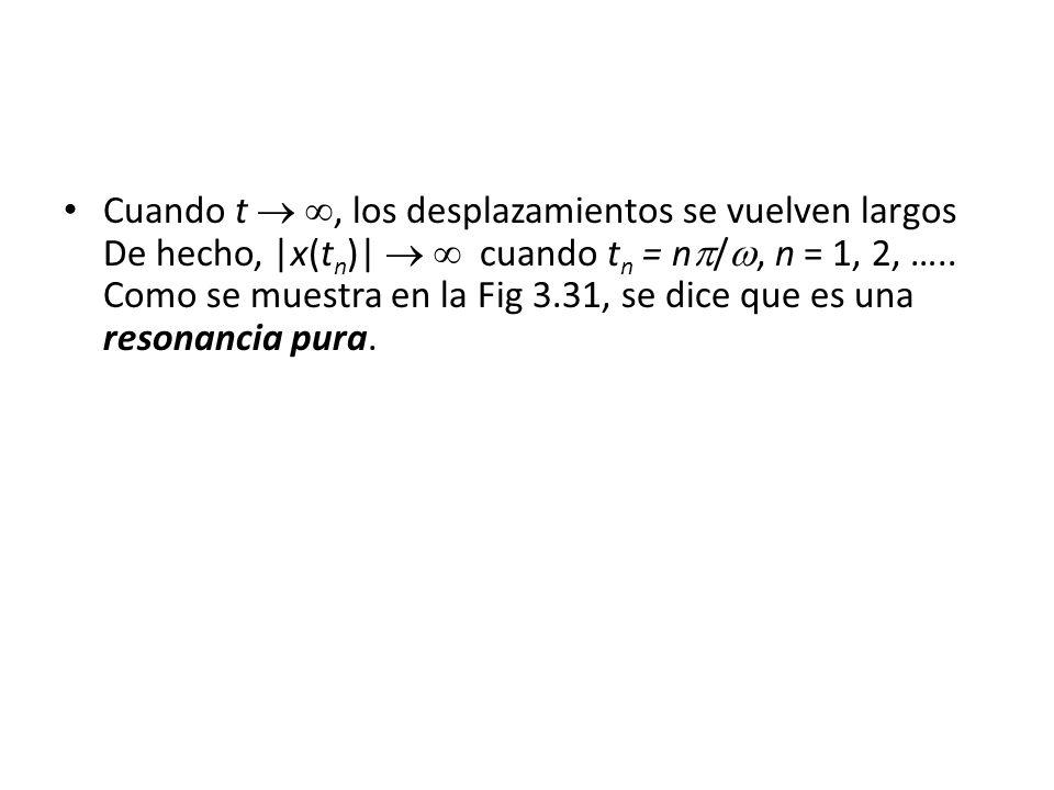 Cuando t, los desplazamientos se vuelven largos De hecho, |x(t n )| cuando t n = n /, n = 1, 2, …..