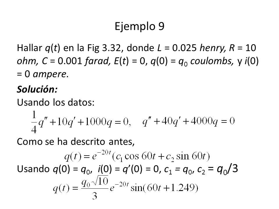 Hallar q(t) en la Fig 3.32, donde L = 0.025 henry, R = 10 ohm, C = 0.001 farad, E(t) = 0, q(0) = q 0 coulombs, y i(0) = 0 ampere.