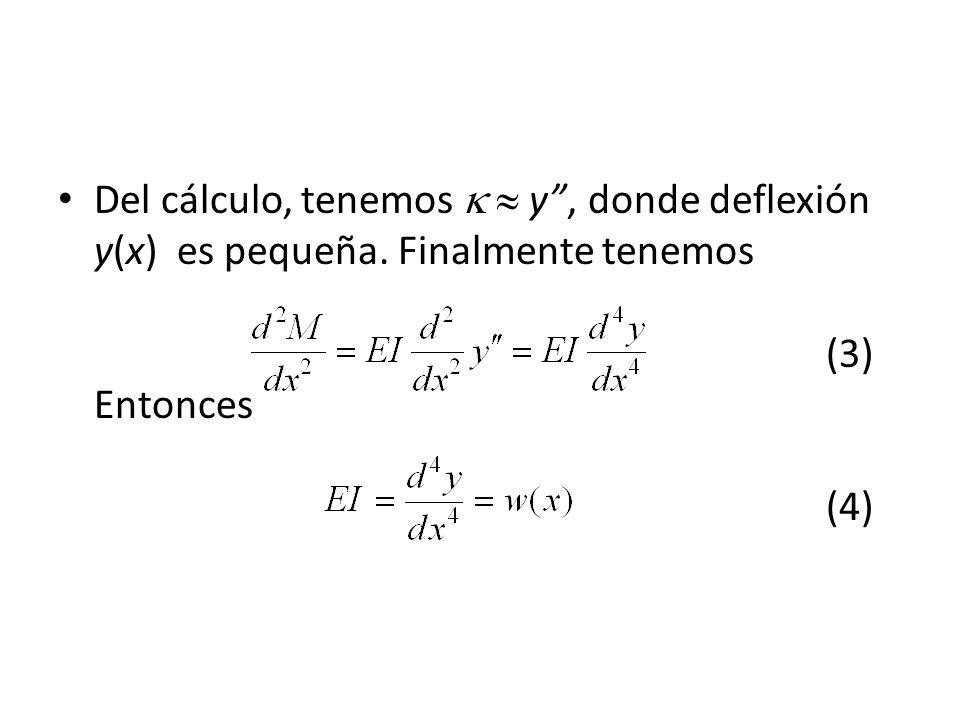 Del cálculo, tenemos y, donde deflexión y(x) es pequeña. Finalmente tenemos (3) Entonces (4)