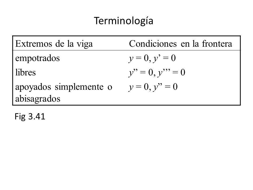 Terminología Extremos de la vigaCondiciones en la frontera empotradosy = 0, y = 0 libresy = 0, y = 0 apoyados simplemente o abisagrados y = 0, y = 0 Fig 3.41