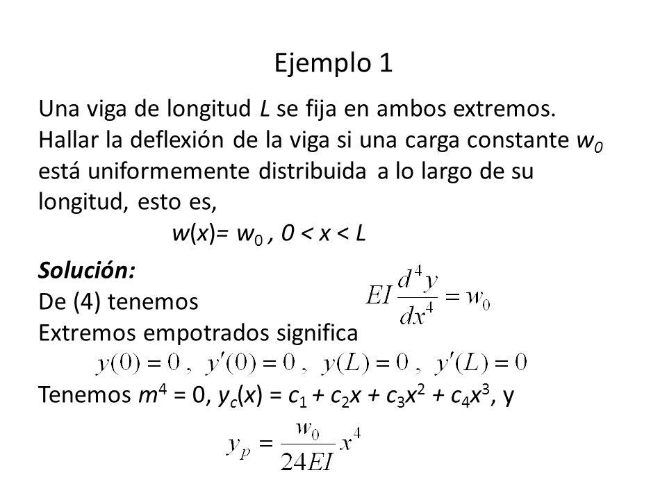 Una viga de longitud L se fija en ambos extremos.