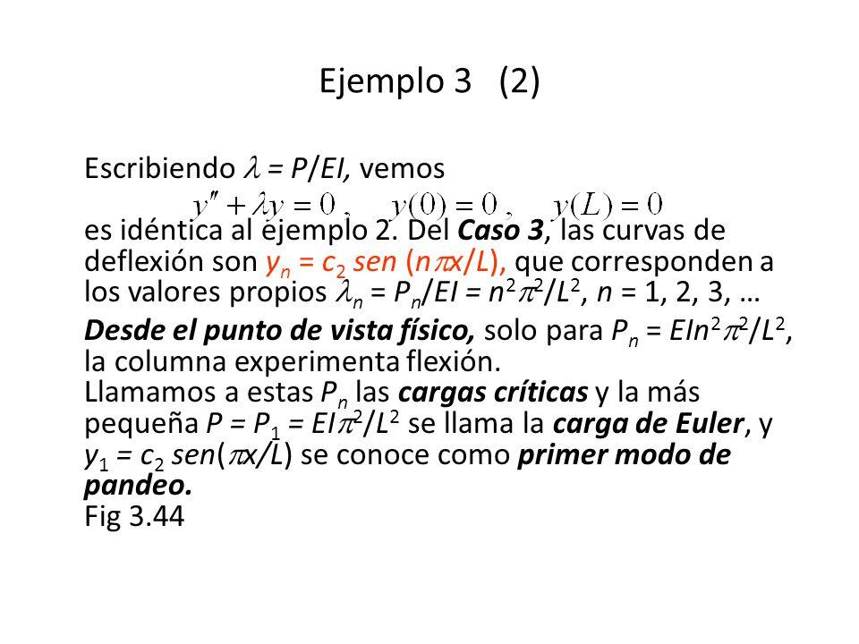 Escribiendo = P/EI, vemos es idéntica al ejemplo 2.