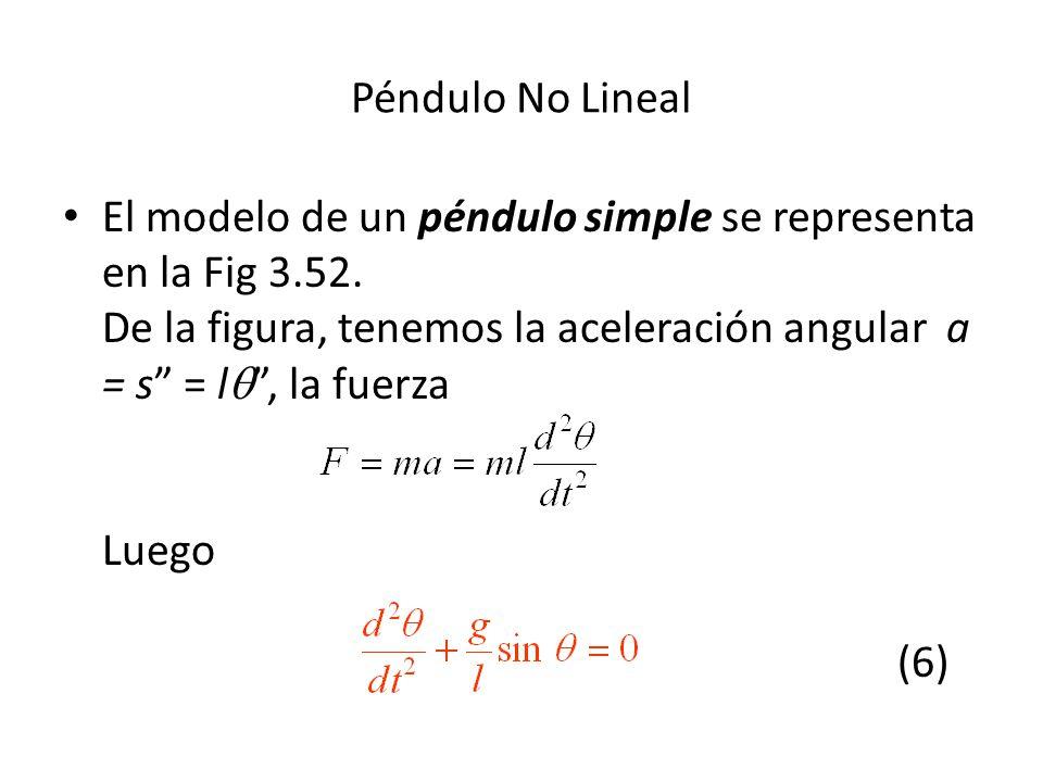 El modelo de un péndulo simple se representa en la Fig 3.52.