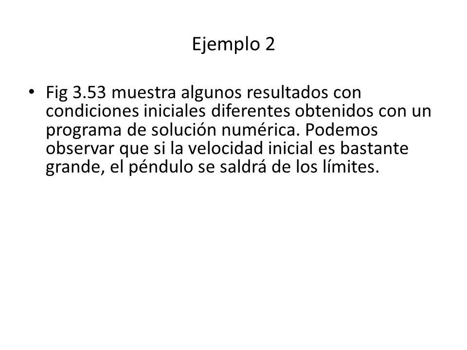 Fig 3.53 muestra algunos resultados con condiciones iniciales diferentes obtenidos con un programa de solución numérica.