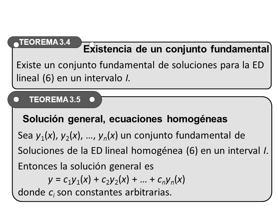 CH3_23x Existe un conjunto fundamental de soluciones para la ED lineal (6) en un intervalo I.