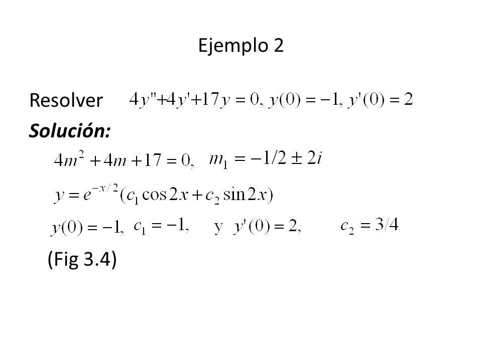 Resolver Solución: (Fig 3.4) Ejemplo 2