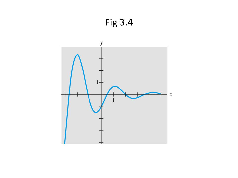 Fig 3.4