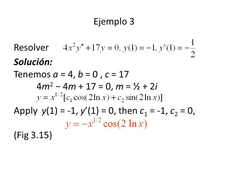 Resolver Solución: Tenemos a = 4, b = 0, c = 17 4m 2 4m + 17 = 0, m = ½ + 2i Apply y(1) = -1, y(1) = 0, then c 1 = -1, c 2 = 0, (Fig 3.15) Ejemplo 3
