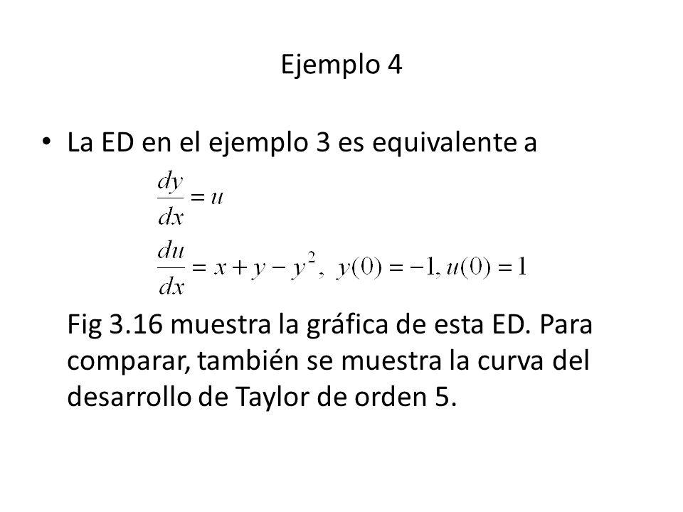 La ED en el ejemplo 3 es equivalente a Fig 3.16 muestra la gráfica de esta ED.