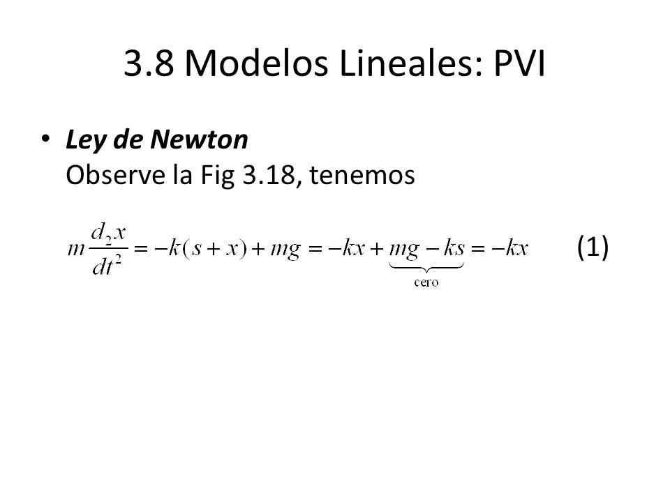3.8 Modelos Lineales: PVI Ley de Newton Observe la Fig 3.18, tenemos (1)
