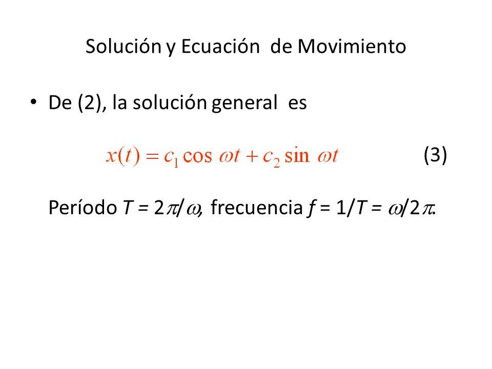 Solución y Ecuación de Movimiento De (2), la solución general es (3) Período T = 2 /, frecuencia f = 1/T = /2.