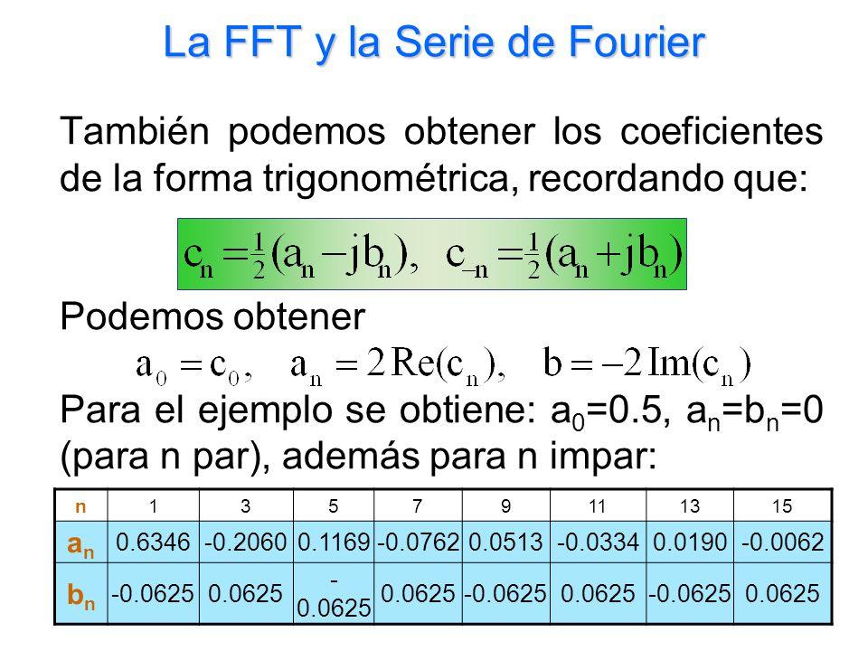 La FFT y la Serie de Fourier También podemos obtener los coeficientes de la forma trigonométrica, recordando que: Podemos obtener Para el ejemplo se o