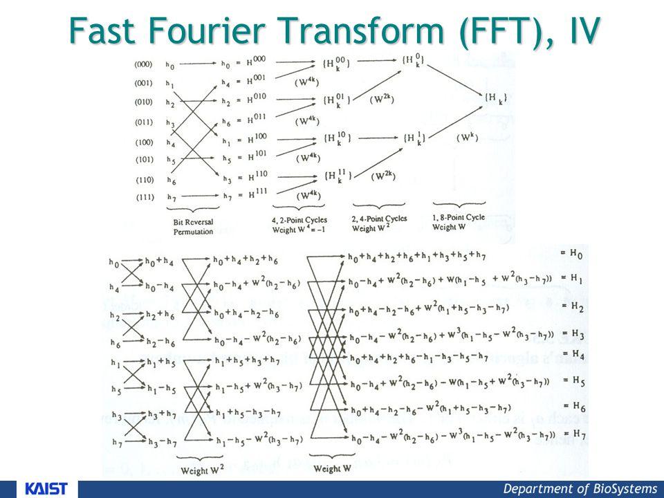 Fast Fourier Transform (FFT), IV
