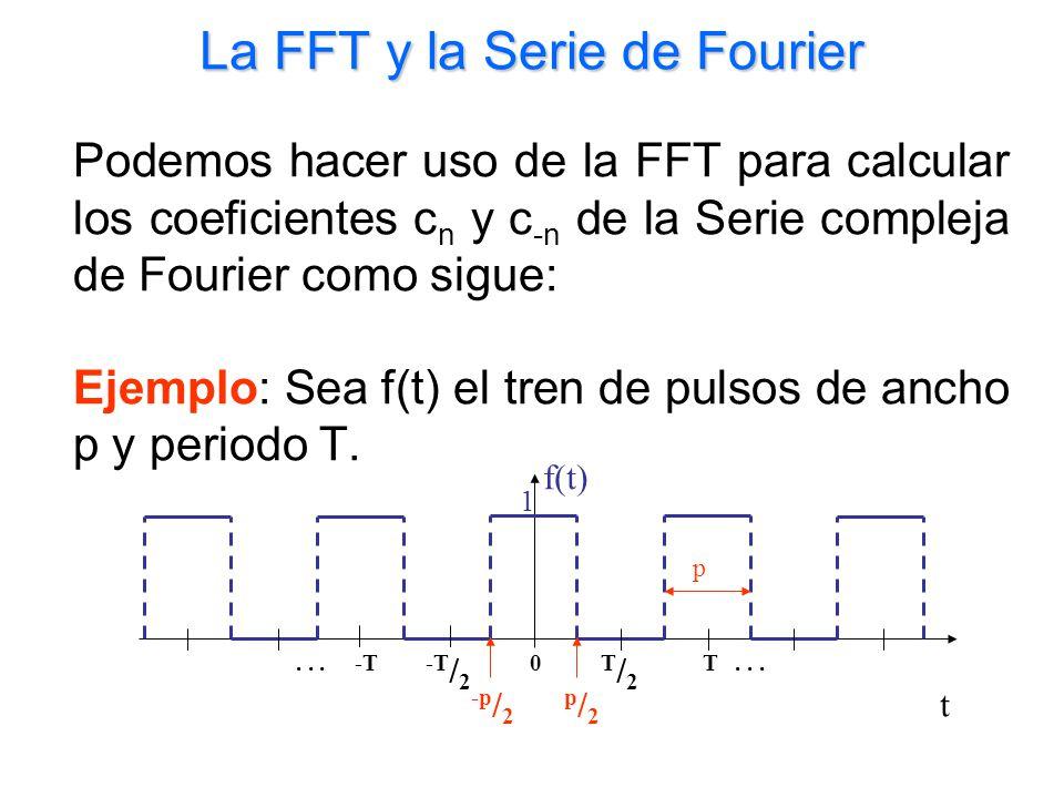 La FFT y la Serie de Fourier Podemos hacer uso de la FFT para calcular los coeficientes c n y c -n de la Serie compleja de Fourier como sigue: Ejemplo