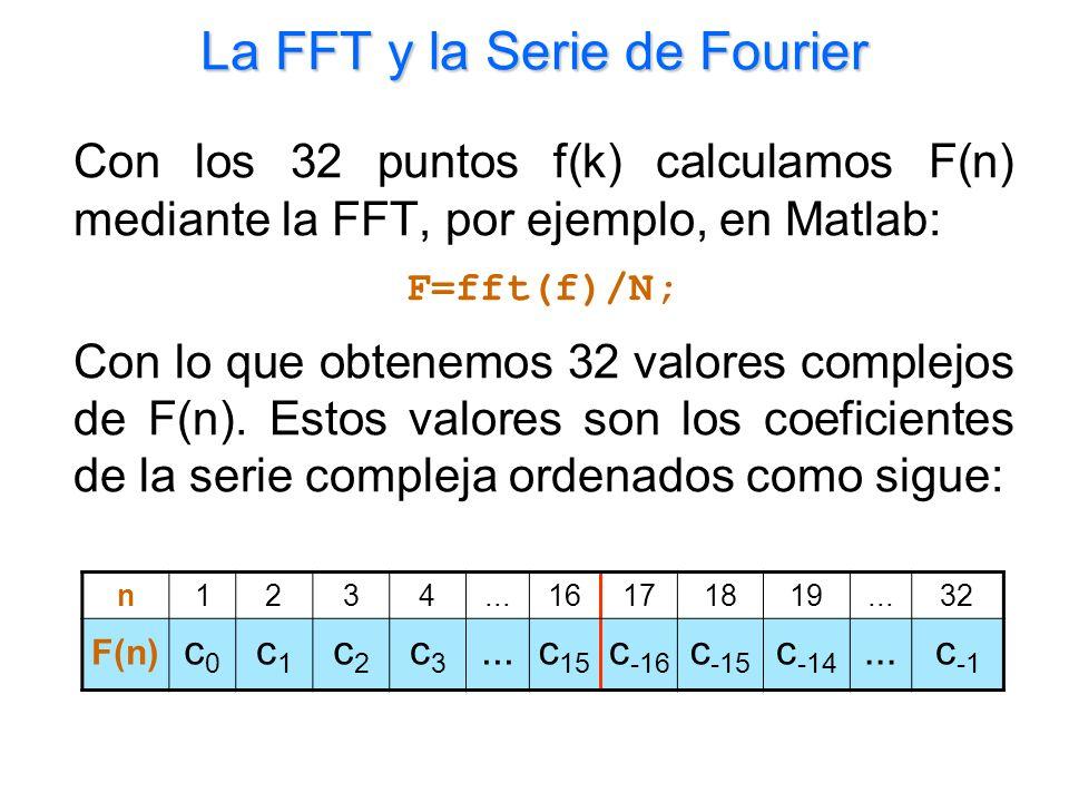 La FFT y la Serie de Fourier Con los 32 puntos f(k) calculamos F(n) mediante la FFT, por ejemplo, en Matlab: F=fft(f)/N; Con lo que obtenemos 32 valor