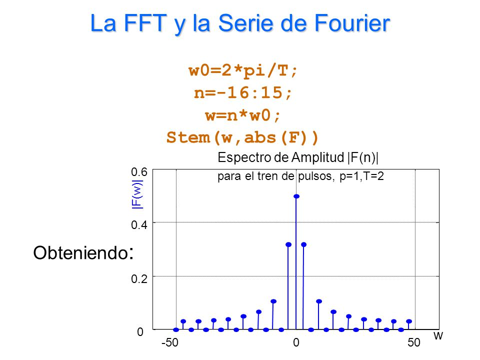 Fast Fourier Transform (FFT), III So far, – {H k 00 } is the N/4-point DFT of {h 0, h 4, …, h N-4 }, – {H k 01 } is the N/4-point DFT of {h 2, h 6, …, h N-2 }, – {H k 10 } is the N/4-point DFT of {h 1, h 5, …, h N-3 }, – {H k 11 } is the N/4-point DFT of {h 3, h 7, …, h N-1 }, – Note that there is a reversal of the last two digits in the binary expansions of the indices j in {h j }.