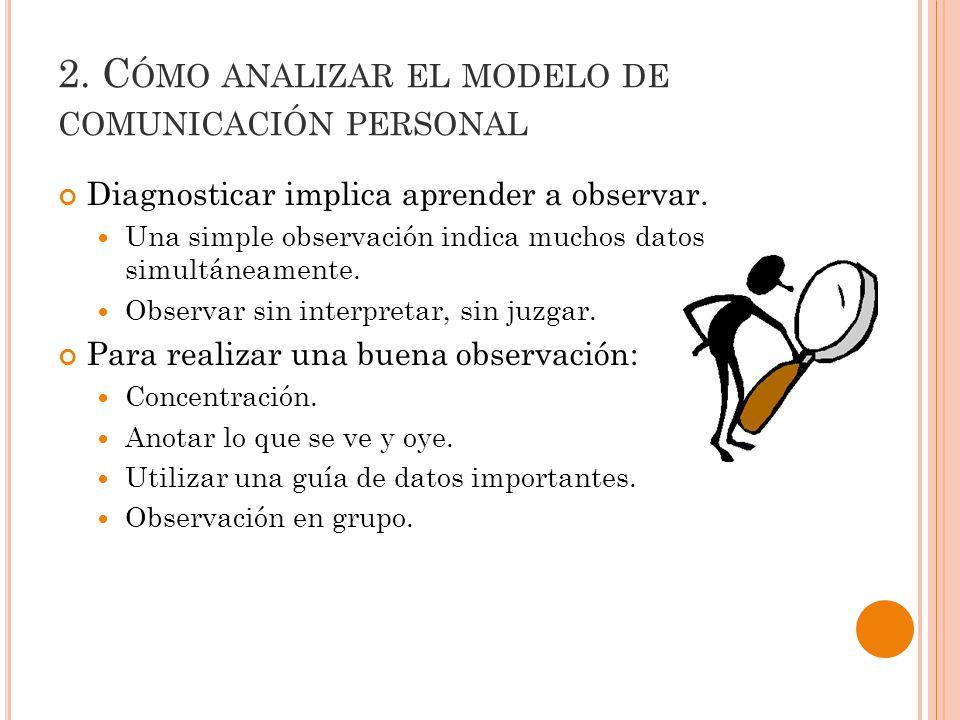 2.C ÓMO ANALIZAR EL MODELO DE COMUNICACIÓN PERSONAL Diagnosticar implica aprender a observar.