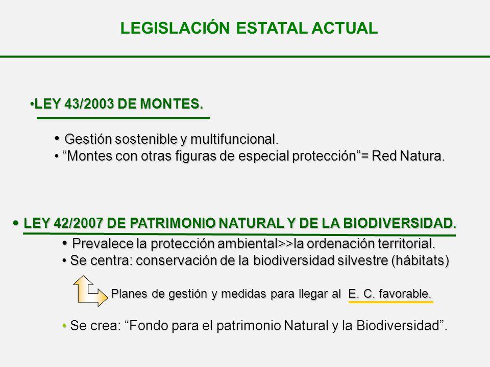LEY 43/2003 DE MONTES.LEY 43/2003 DE MONTES. Gestión sostenible y multifuncional. Gestión sostenible y multifuncional. Montes con otras figuras de esp