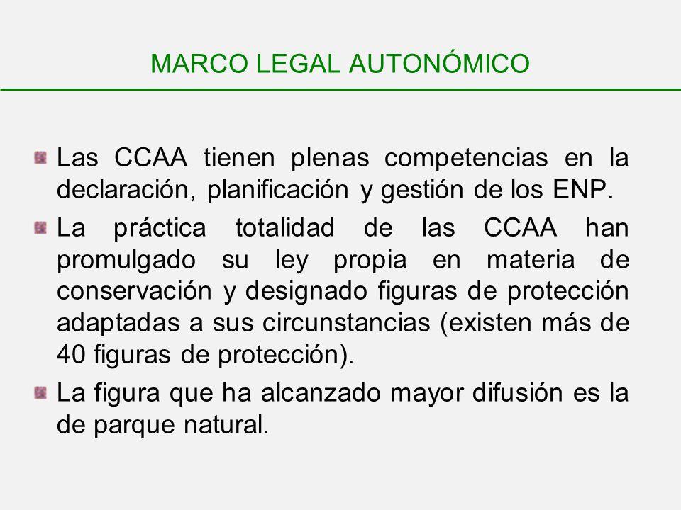 MARCO LEGAL AUTONÓMICO Las CCAA tienen plenas competencias en la declaración, planificación y gestión de los ENP. La práctica totalidad de las CCAA ha