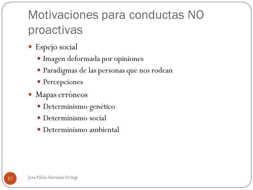Motivaciones para conductas NO proactivas Jose Pablo Martínez Ortega 17 Espejo social Imagen deformada por opiniones Paradigmas de las personas que no