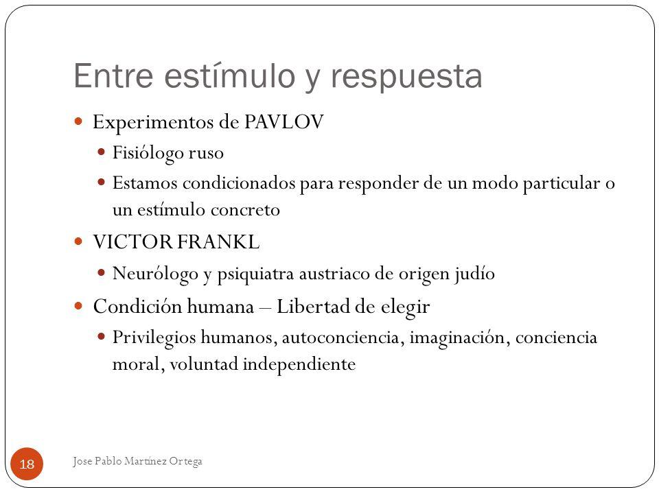 Entre estímulo y respuesta Jose Pablo Martínez Ortega 18 Experimentos de PAVLOV Fisiólogo ruso Estamos condicionados para responder de un modo particu