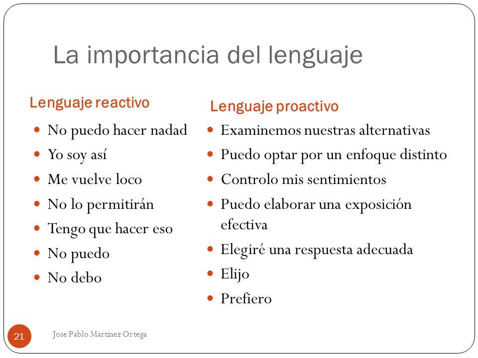 La importancia del lenguaje Lenguaje reactivo Lenguaje proactivo Jose Pablo Martínez Ortega 21 No puedo hacer nadad Yo soy así Me vuelve loco No lo pe