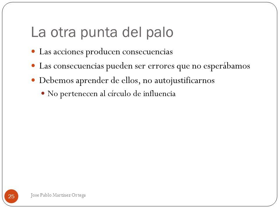 La otra punta del palo Jose Pablo Martínez Ortega 25 Las acciones producen consecuencias Las consecuencias pueden ser errores que no esperábamos Debem