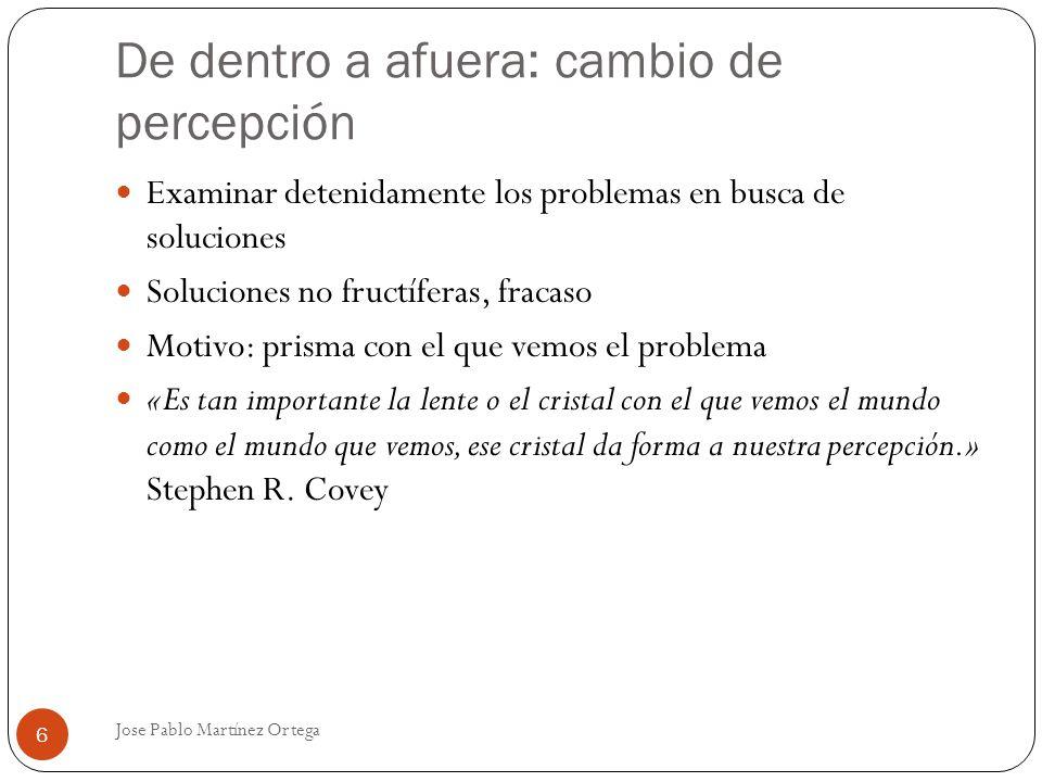 De dentro a afuera: cambio de percepción Jose Pablo Martínez Ortega 6 Examinar detenidamente los problemas en busca de soluciones Soluciones no fructí