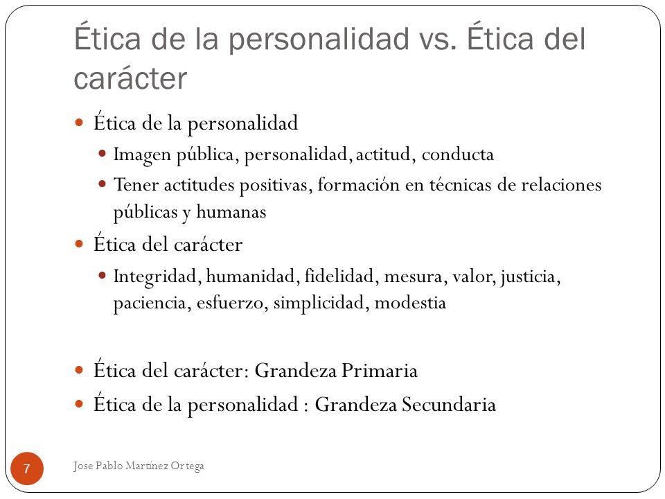 Ética de la personalidad vs. Ética del carácter Jose Pablo Martínez Ortega 7 Ética de la personalidad Imagen pública, personalidad, actitud, conducta