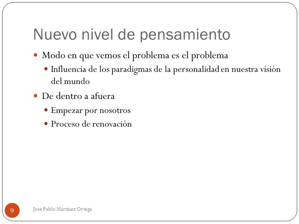 Nuevo nivel de pensamiento Jose Pablo Martínez Ortega 9 Modo en que vemos el problema es el problema Influencia de los paradigmas de la personalidad e