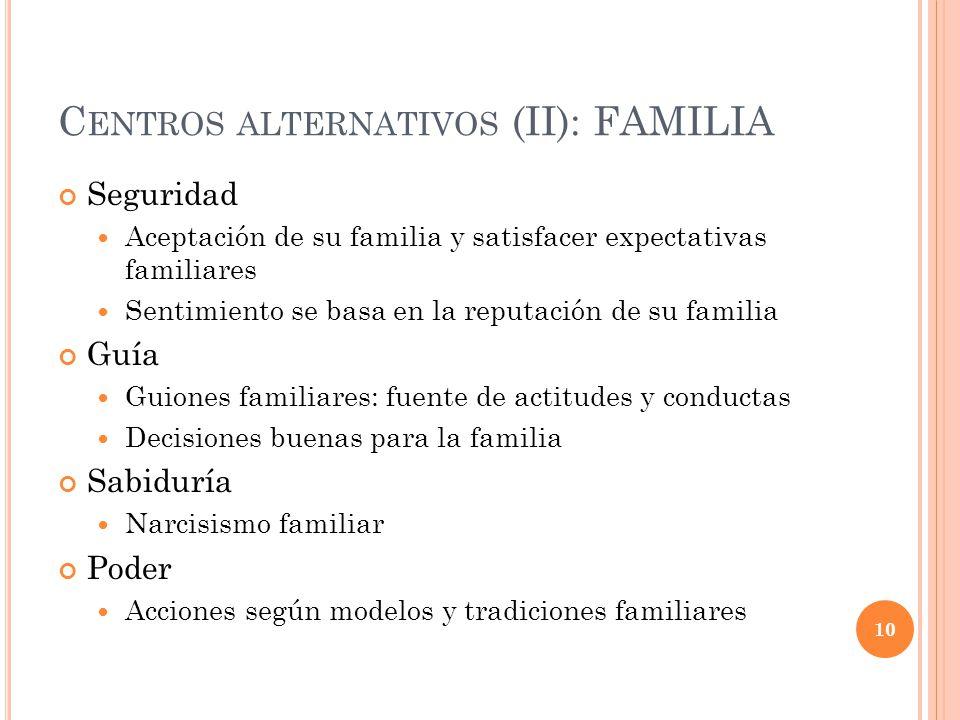C ENTROS ALTERNATIVOS (II): FAMILIA Seguridad Aceptación de su familia y satisfacer expectativas familiares Sentimiento se basa en la reputación de su