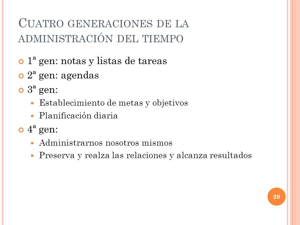 C UATRO GENERACIONES DE LA ADMINISTRACIÓN DEL TIEMPO 1ª gen: notas y listas de tareas 2ª gen: agendas 3ª gen: Establecimiento de metas y objetivos Pla